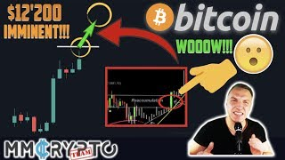 WOOOW!! AMAZING BITCOIN CHART WHICH NEVER FAILED SHOWS $12'200 FOR THIS MONTH!!!