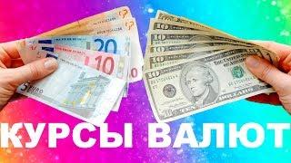 видео Курс GBP/USD на сегодня, прогноз, график