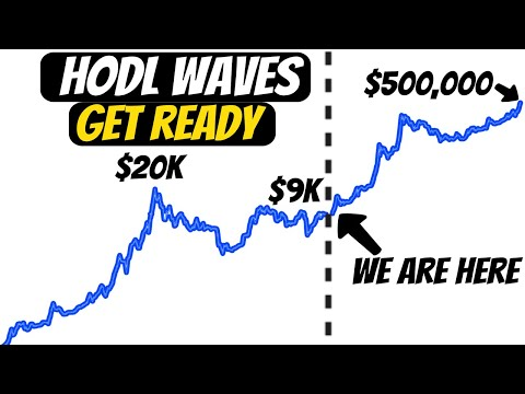 An Expert Makes His Bitcoin Price Prediction | $500,000 Per BTC, Here Is Why