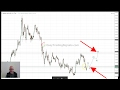 Gold Price Forecast 2017 February Update #1