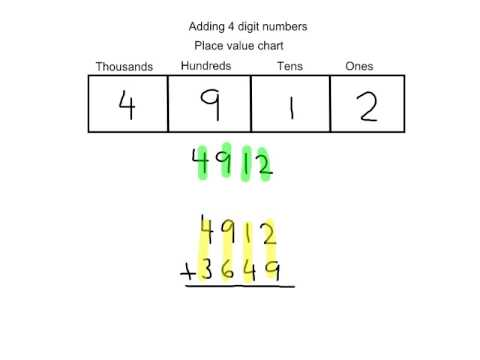 Adding 4 digit numbers - YouTube