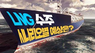 대우조선해양, 한국카본, 동성화인텍 카타르 LNG프로젝트 수주 시나리오별 예상, 28일 금리인하 가능할까? 2차전지관련주 건전한 조정?