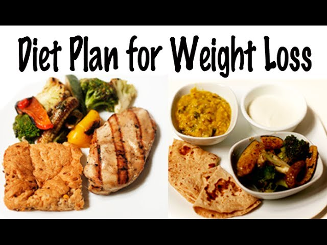 Daily diet for weight loss 1900 calories the smart cookie hindi daily diet for weight loss 1900 calories the smart cookie hindi clipzui forumfinder Images