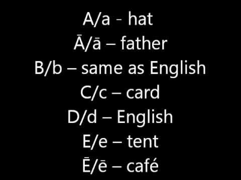 Learning Latin Lesson 2 - The Alphabet and Pronunciation