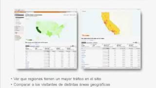 Qué es y para que sirve Google Analytics