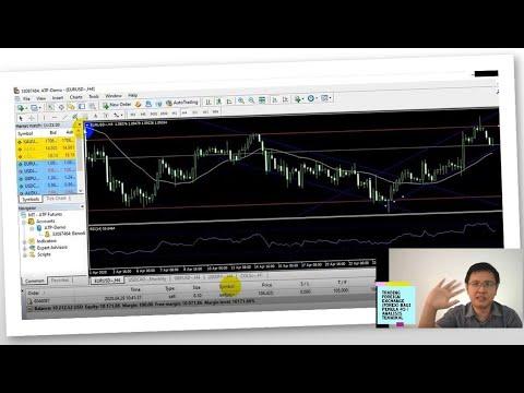 trading-foreign-exchange-(forex)-bagi-pemula-#5-|-analisis-teknikal