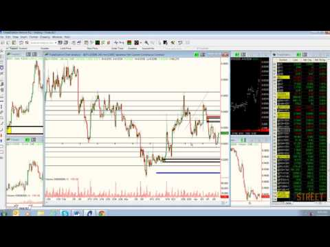 Sam Seiden: Proper Entry, Stops, and Targets for consistently profitable Forex Trading