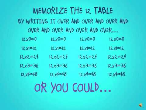 Learn The 12 Times Table Fast0002wmv Youtube