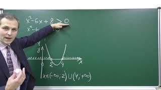 Алгебра 9. Урок 5 - Неравенства квадратичные - теория