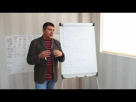 Принципы менеджмента (стандарты ведения бизнеса) №9