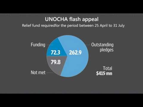 Nepal, aid agencies trade blame in chaotic relief ops