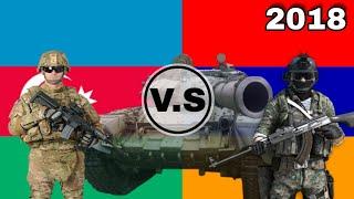 Azerbaycan vs Ermenistan|Azerbaycan ve Ermenistan askeri güç karşılaştırma|military power comparison