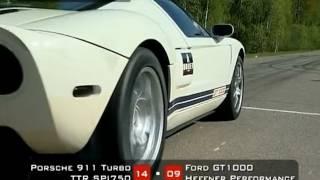 porsche 911 switzer r750 vs ford gt40 heffner gt1000