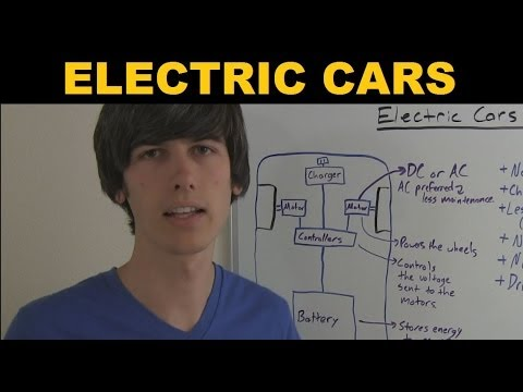 Electric Car Explained Youtube