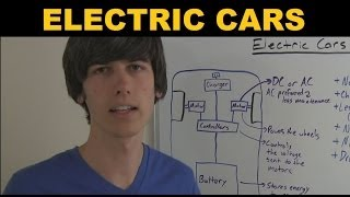 Electric Car - Explained