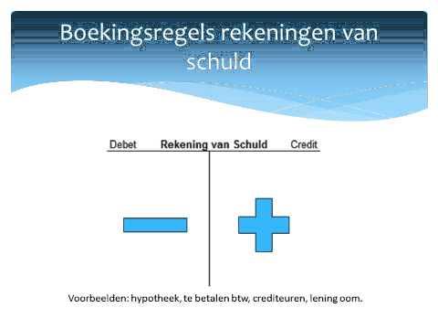 Boekingsregels