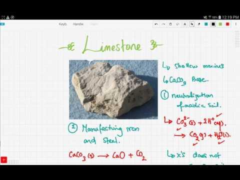 iGCSE / GCSE Chemistry: Inorganic carbon chemistry? (13.3)