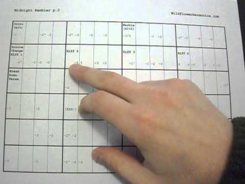 Harmonica - Midnight Rambler (Tab Lesson)