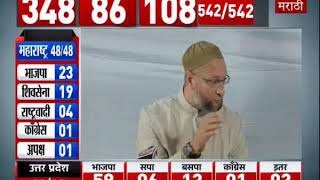 Lok Sabha Results LIVE | हैदराबादमधून असदुद्दीन ओवैसींची प्रतिक्रिया-TV9