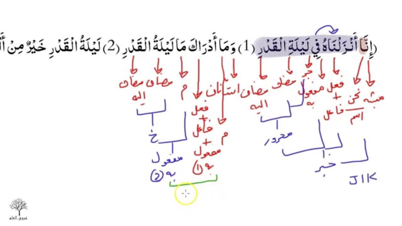 qasas un nabiyeen arabic pdf