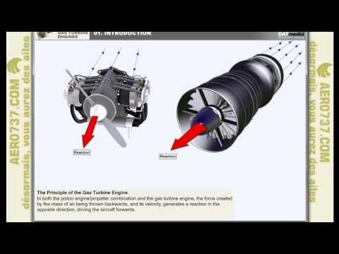 Gaz Turbines Engines : Lesson1-Introduction