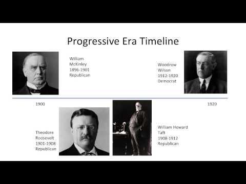 US History -- Progressive Era intro