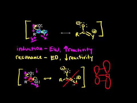 Reactivity of carboxylic acid derivatives | Chemical Processes | MCAT | Khan Academy