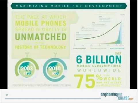 Sustainable Solutions for Emerging Markets: Technology, Innovation and Livelihoods