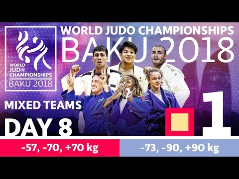 World Judo Team Championships 2018: Elimination