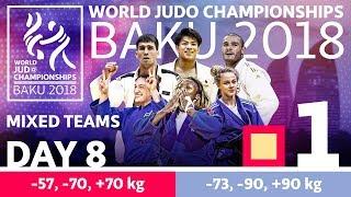 Чемпионат мира, Баку : Австралия до 19