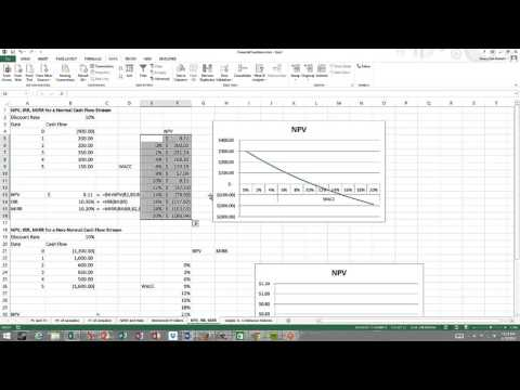 how to calculate irr manually