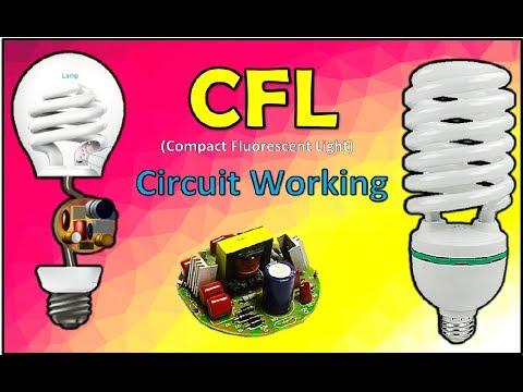 CFL Working and Circuit Details | सीएफएल कार्य और सर्किट विवरण