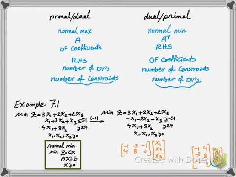 Dual Programming Part 2: How To Write The Dual Programming Of A Linear Programming Problem