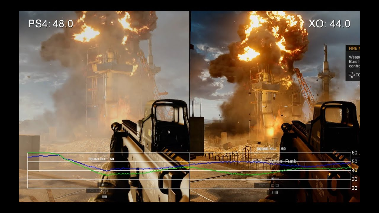 Battlefield 4: Xbox One vs. PlayStation 4 Frame-Rate Tests - YouTube