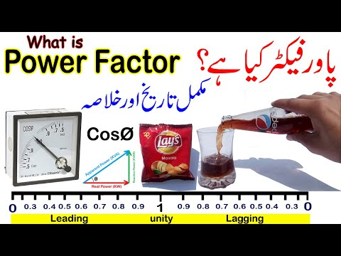 What is Power Factor in urdu/Hindi | complete history | leading lagging unity power factor