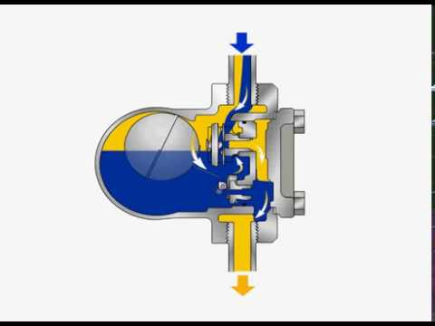 Steam Trap Ball Float Type How It Works Youtube