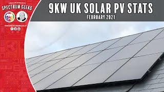 UK Solar PV Stats  February 2021 Worcestershire UK  9kW Solar Array