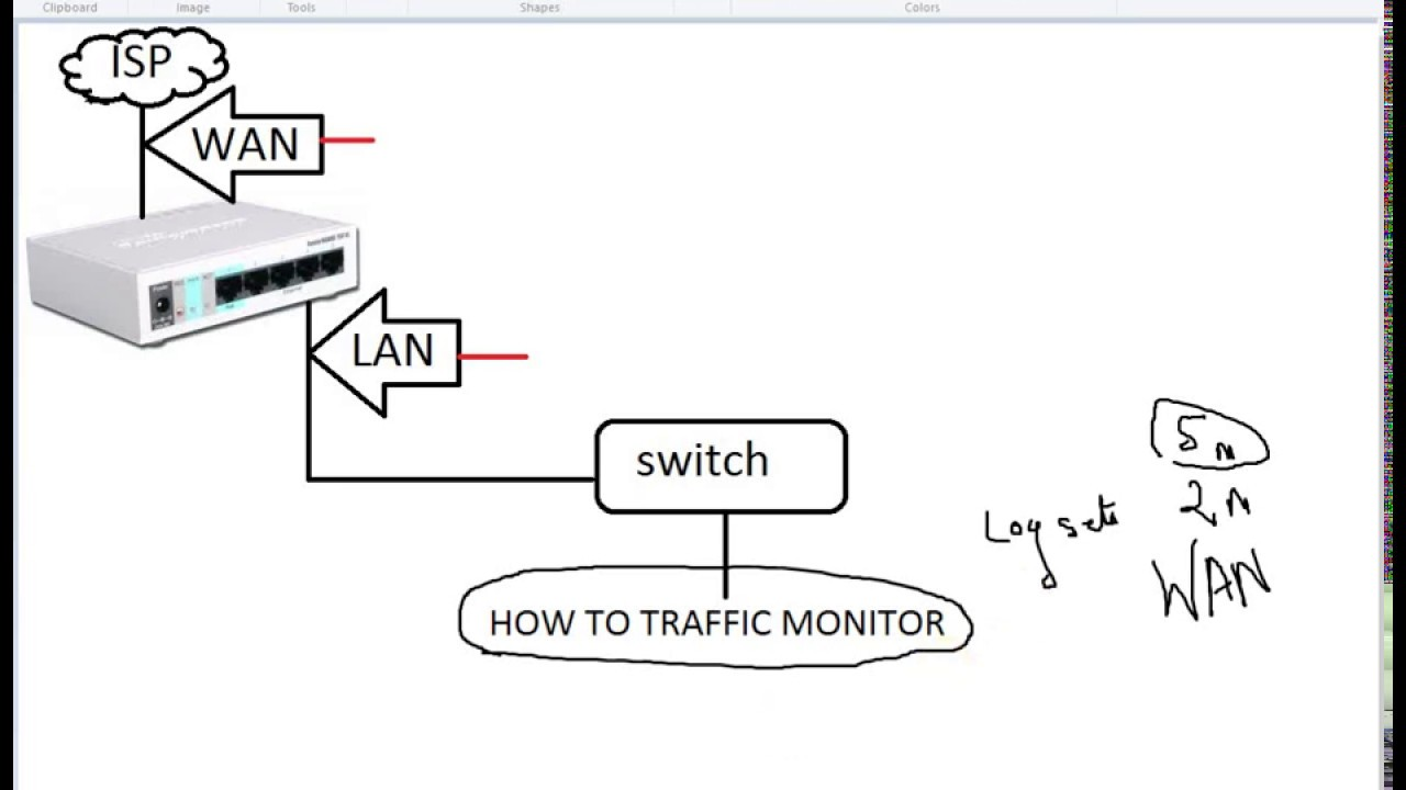 How to Monitor Traffic on Mikrotik Router