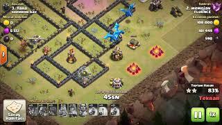 Klan Savaşları Clash Of Clans Mobil Oyun