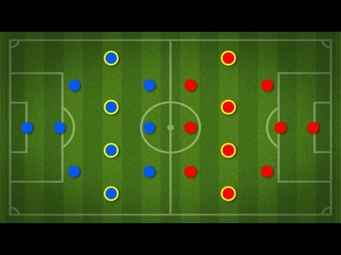 How to Understand Soccer Positions   Soccer Skills