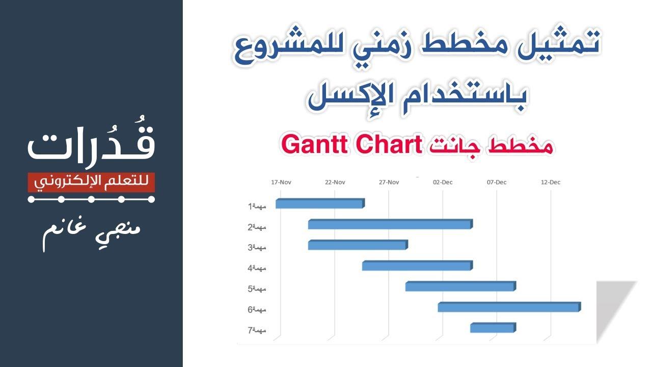 تمثيل مخطط زمني للمشروع باستخدام الإكسل مخطط جانت Gantt Chart Youtube