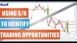 Learn Forex Trading: Using S/R to Find Trading Opportunities
