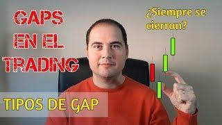 ¿Qué es un gap? - Tipos de gaps en el trading   Winpips