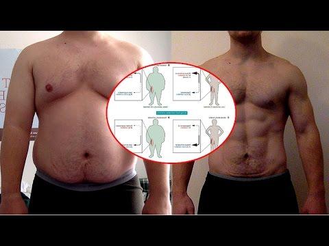 flessibilità-metabolica:-come-influenza-il-metabolismo