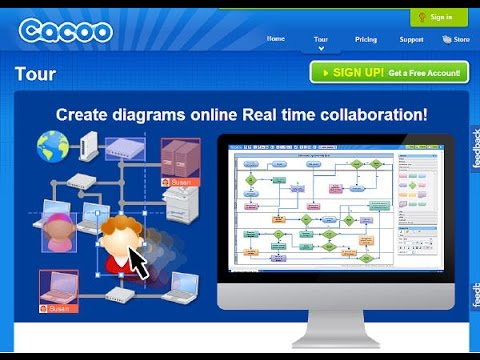 Interactive Digital Tools for Students