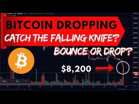 WILL BITCOIN BOUNCE OR DROP? Bitcoin BTC, Enjin ENJ, Cardano ADA Technical Analysis