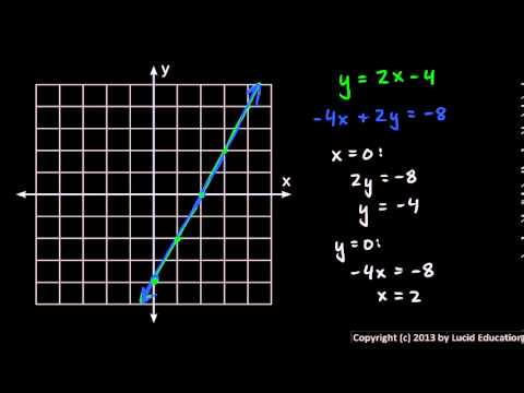 how to tell if a system of equations has no solution or infinitely many