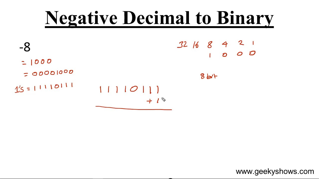Negative Decimal To Binary Conversion Hindi