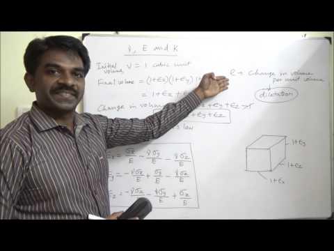 Poisson's ratio, Unit volume change and Bulk Modulus