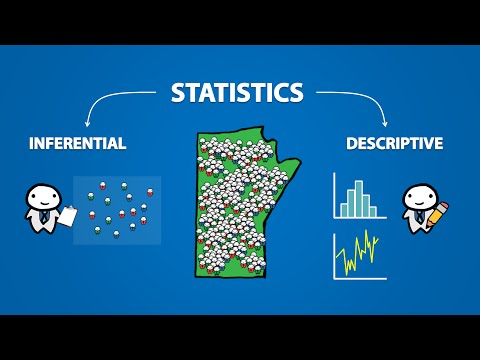 Introduction to Statistics (1.1)